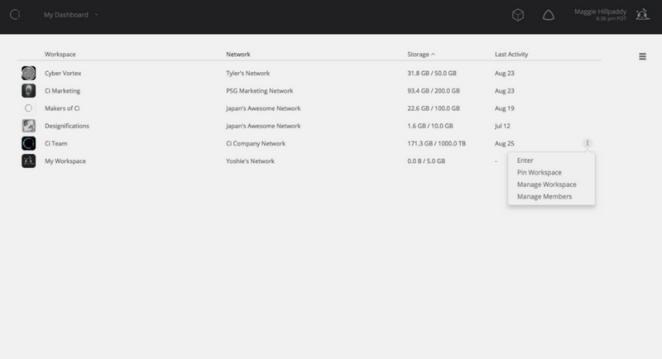 Ci Workspace Dashboard List View